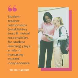 Fostering Student Independence: The Preparation. Learn how to help students develop independent learning and self-regulation skills. Get 4 instructional strategies to increase student motivation and improve students' college & career readiness. Check out the blog post by Lindsay Lyons for Time for Teachership. For more tips to increase student engagement and free resources, sign up for weekly emails at bit.ly/letterfromlindsay
